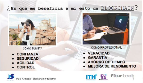 beneficio blockchain turismo js foro fiturtech