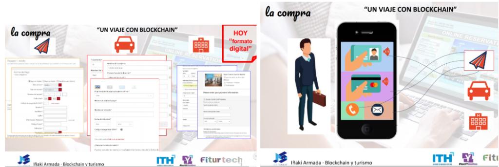 blockchain vs digital turismo js foro fiturtech